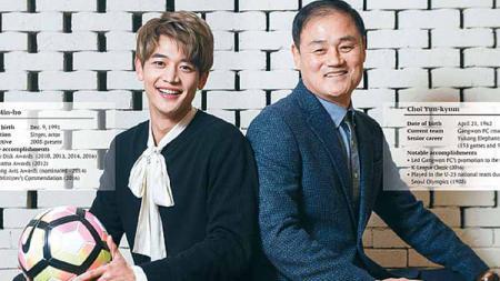 Choi Minho dan ayahnya. - INDOSPORT