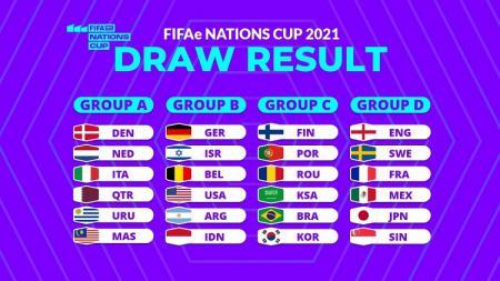 Drawing FIFAe Nations 2021. Indonesia berada digrup B. - INDOSPORT