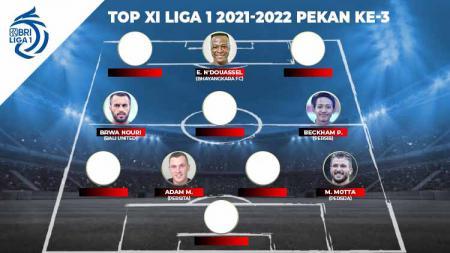 Top XI Liga 1 2021-2022 ke-3. - INDOSPORT