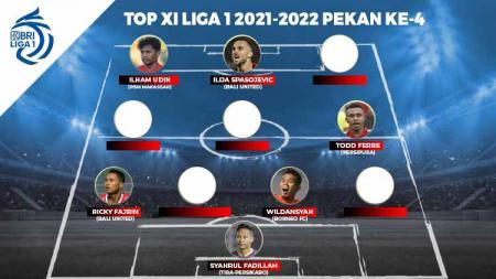 Top XI Liga 1 2021-2022 - INDOSPORT