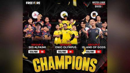 Selamat! ONIC Olympus meraih juara grup Free Fire Master League (FFML) Season 4. - INDOSPORT