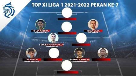Top XI Liga 1 2021-2022 pekan ke-7 - INDOSPORT