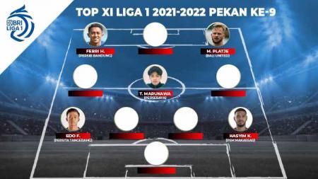 Top XI Liga 1 2021-2022 ke-9. - INDOSPORT