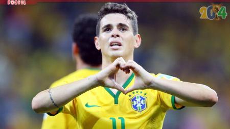 Pemain asal Brasil yang pernah membobol Juventus ini dikabarkan sangat ingin bergabung dengan Inter Milan atau AC Milan dari Serie A Liga Italia. - INDOSPORT
