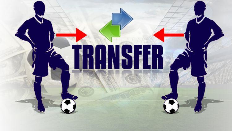 Ilustrasi Bursa Transfer. Copyright: © Grafis: Eli Suhaeli/INDOSPORT