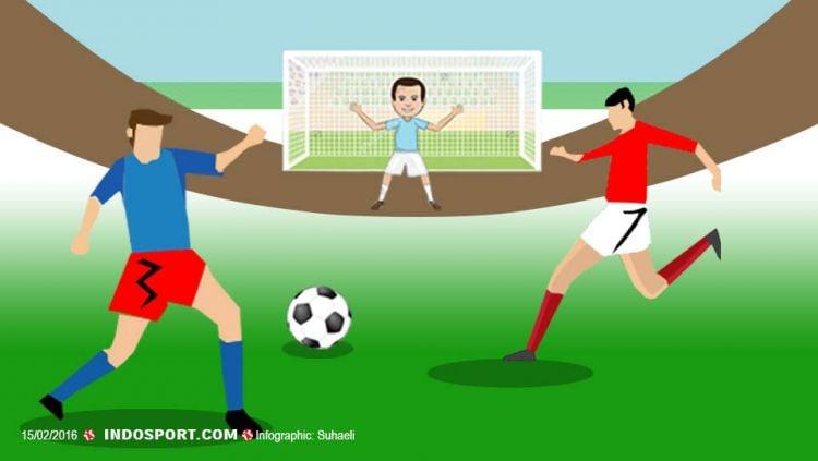 Mengumpan Tendangan Penalti Copyright: © Grafis: Eli Suhaeli/INDOSPORT/INTERNET