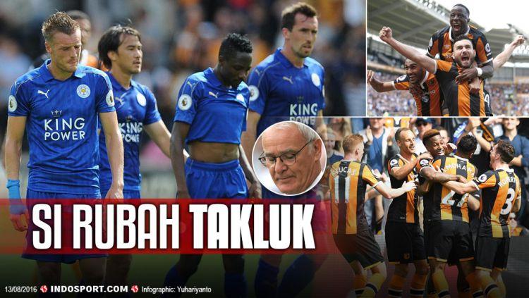 (CUPLIKAN GOL) Hull 2-1 Leicester: Juara Bertahan ...