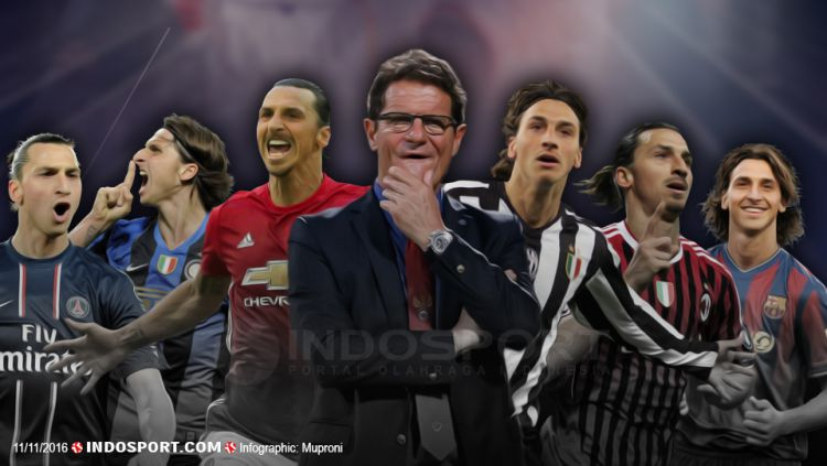 Fabio Capello dan Zlatan Ibrahimovic Copyright  © Grafis   Muproni INDOSPORT-Internet 1d92da387cbc