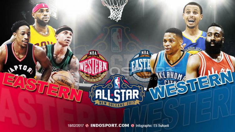 NBA All-Star 2017. Copyright: © Grafis: Eli Suhaeli/INDOSPORT/Istimewa