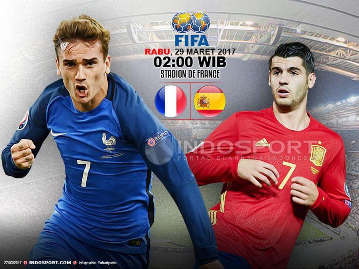 Prediksi Prancis vs Spanyol: Uji Coba 2 Raksasa