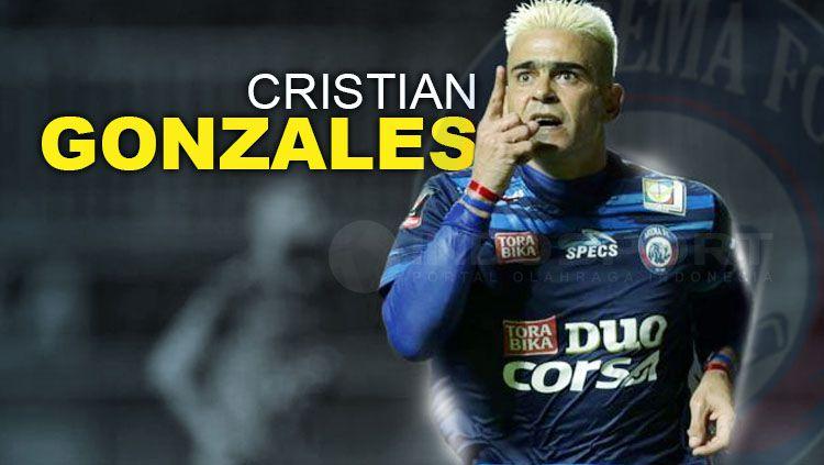 Cristian Gonzales mencetak 2 gol kemenangan Arema FC melawan Bali United. Copyright: © Grafis: Eli Suhaeli/INDOSPORT/TSC