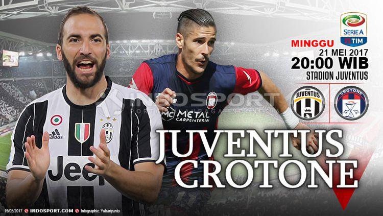 Prediksi Juventus vs Crotone. Copyright: © Grafis:Yanto/Indosport/Getty Images