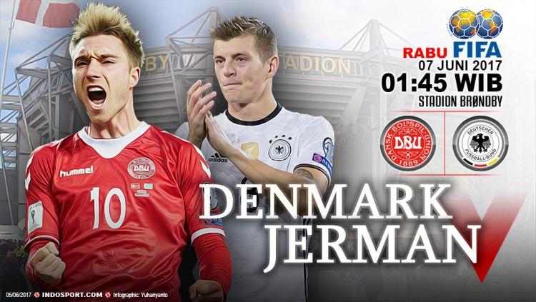 Prediksi Denmark vs Jerman. Copyright: © Grafis:Yanto/Indosport/getty images