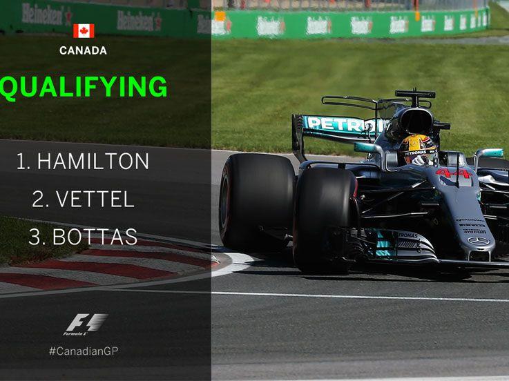 Kalahkan Vettel, Hamilton Raih Pole Position di Kanada