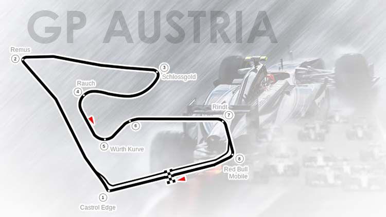 GP Austria. Copyright: © Grafis: Eli Suhaeli/INDOSPORT/Wikipedia