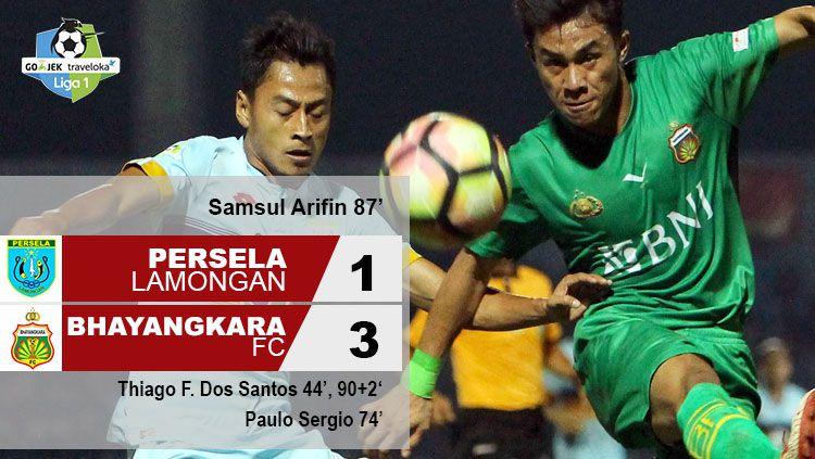 Hasil pertandingan Persela Lamongan vs Bhayangkara FC. Copyright: © Grafis: Eli Suhaeli/INDOSPORT/liga-indonesia.id
