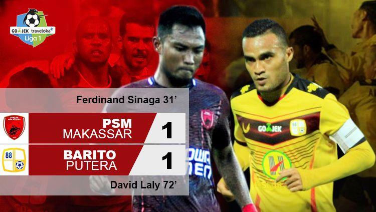 Hasil pertandingan PSM Makassar vs Barito Putera. Copyright: © INDOSPORT