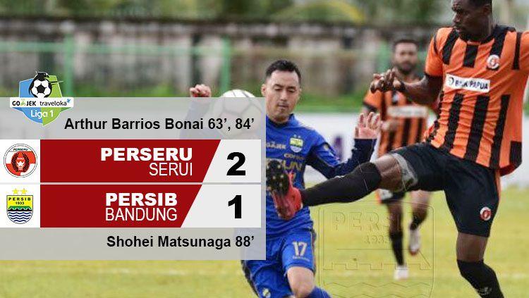 Hasil Pertandingan Perseru Serui Vs Persib Bandung Copyright Indosporttwitterpersib