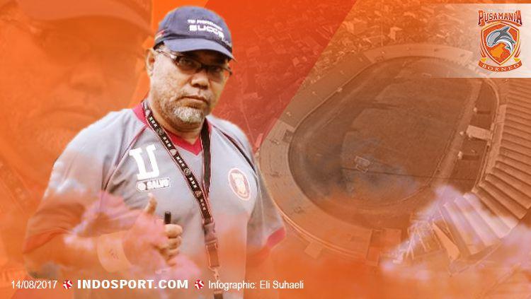 Pelatih Borneo FC Iwan Setiawan Copyright: © Grafis: Eli Suhaeli/INDOSPORT