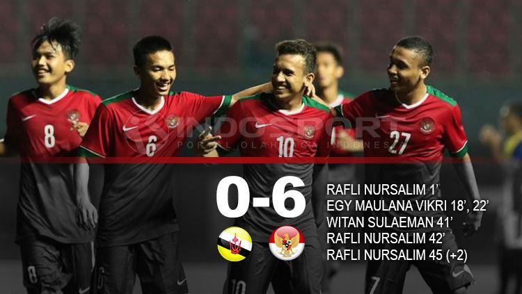 Babak pertama Brunei vs Indonesia. Copyright: © Grafis: Eli SuhaeliINDOSPORT