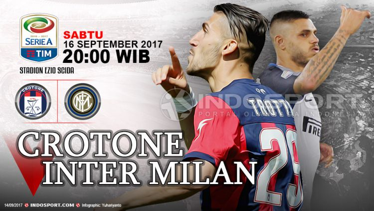 Prediksi Crotone vs Inter Milan. Copyright: © Grafis:Yanto/Indosport/com