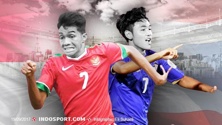 Indonesia vs Thailand. Copyright: © Grafis: Eli Suhaeli/INDOSPORT