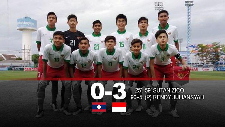 Hasil pertandingan Laos vs Indonesia Copyright: © Grafis: Eli Suhaeli/INDOSPORT