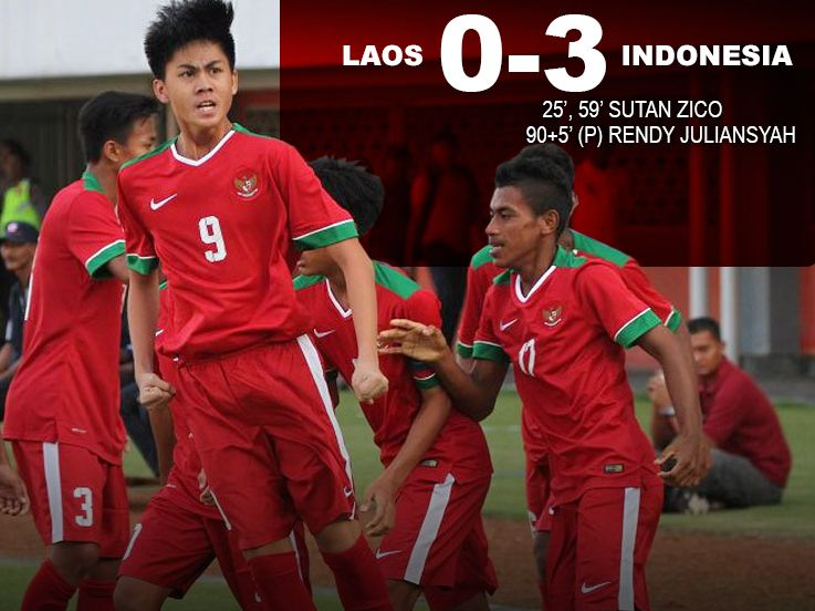 Laos vs Timnas U-16: Kemenangan Sempurna Indonesia