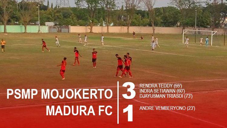 Hasil pertandingan PSMP Mojokerto vs Madura FC. Copyright: © Grafis: Eli Suhaeli/INDOSPORT