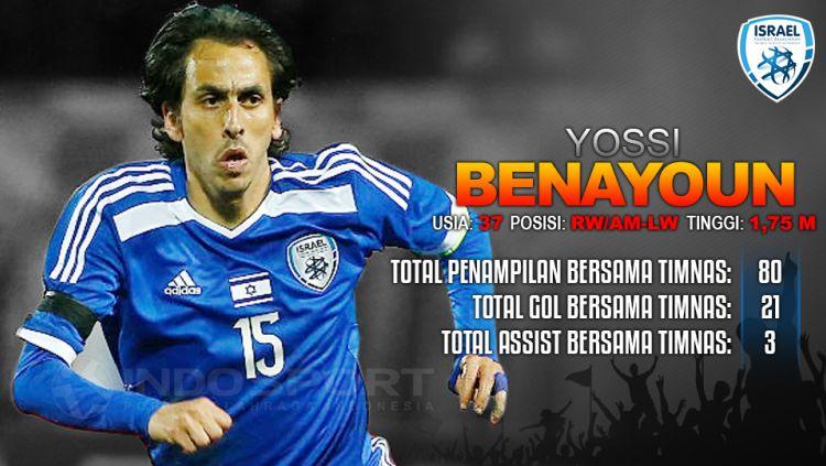 Israel vs Spanyol (Yossi Benayoun). Copyright: © Grafis: Eli Suhaeli/INDOSPORT