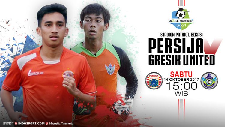 Prediksi Persija Jakarta vs Gresik United Copyright: © Grafis:Yanto/Indosport.com