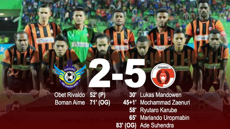 Hasil pertandingan Gresik United vs Perseru Serui. Copyright: © INDOSPORT