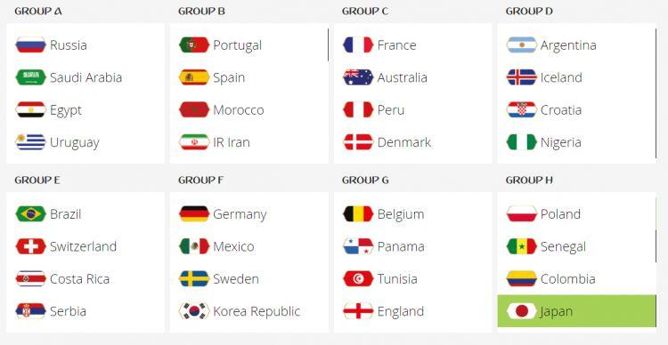 Ini Jadwal Lengkap Pertandingan Piala Dunia 2018 - INDOSPORT