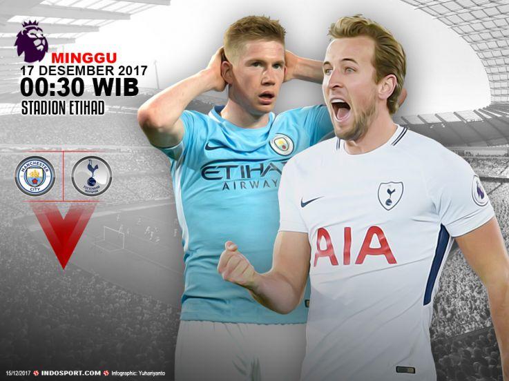 Prediksi Manchester City vs Tottenham Hotspur: Rekor City Terputus?