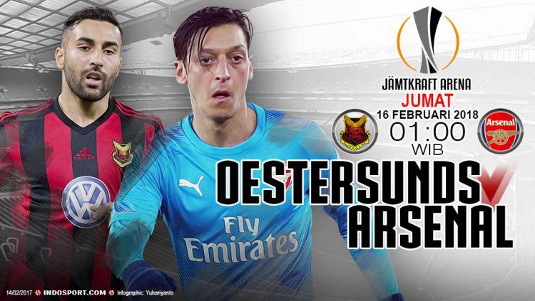 Prediksi Ostersunds FK vs Arsenal Copyright: © Gafis:Yanto/Indosport.com