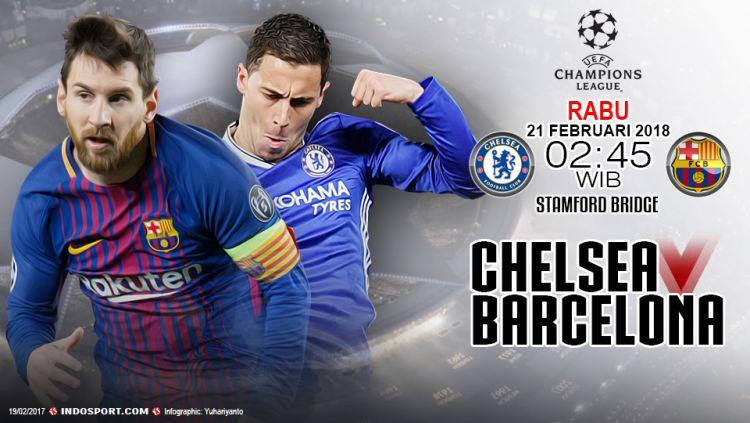 Prediksi Chelsea vs Barcelona Copyright: © Grafis:Yanto/Indosport.com