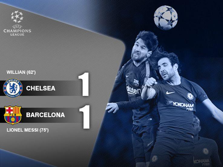 Chelsea 1-1 Barcelona: Lionel Messi Selamatkan Blaugrana
