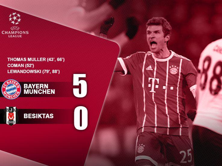 Bayern Munchen 5-0 Besiktas: Brace Muller dan Lewandowski Bawa Satu Kaki Bavarians ke Perempatfinal