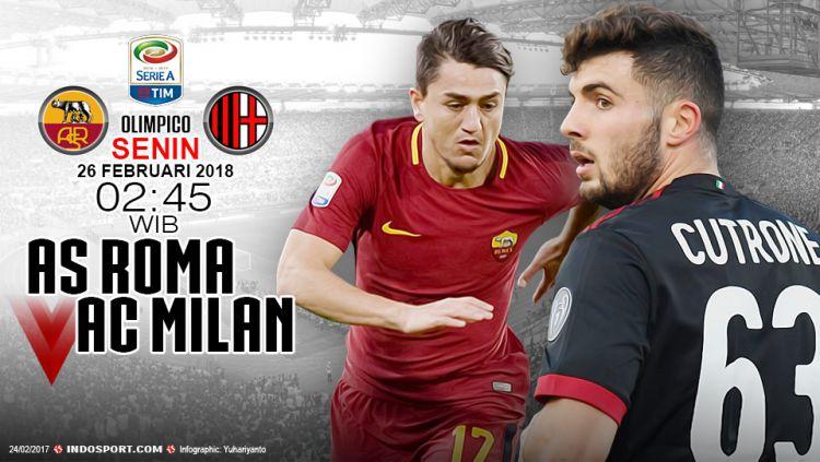 Prediksi AS Roma vs AC Milan. Copyright: © Grafis:Yanto/Indosport.com