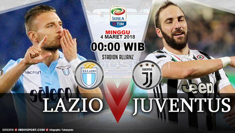 Prediksi Lazio vs Juventus. Copyright: © Grafis:Yanto/Indosport.com