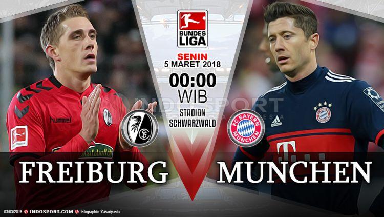 Prediksi Freiburg vs Bayern Munchen Copyright: © Grafis:Yanto/Indosport.com