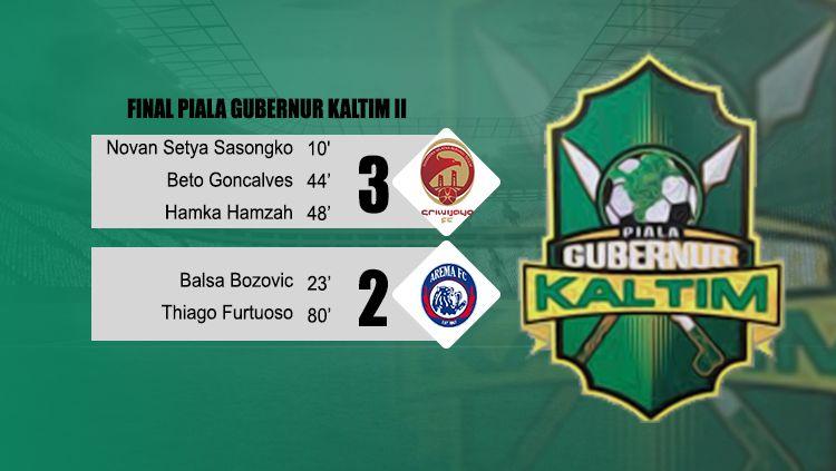 Hasil final Piala Gubernur Kaltim 2018: Sriwijaya FC 3-2 Arema FC. Copyright: © INDOSPORT
