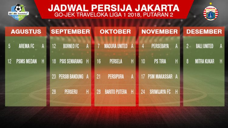 Catat, Ini Jadwal Lengkap Persija Jakarta di Liga 1 2018