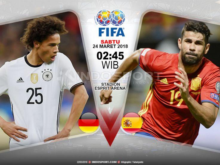 Prediksi Jerman vs Spanyol: Siapa yang Perkasa?
