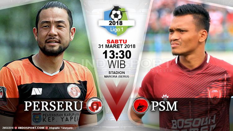 Prediksi Perseru Serui vs PSM Makassar Copyright: © Grafis:Yanto/Indosport.com