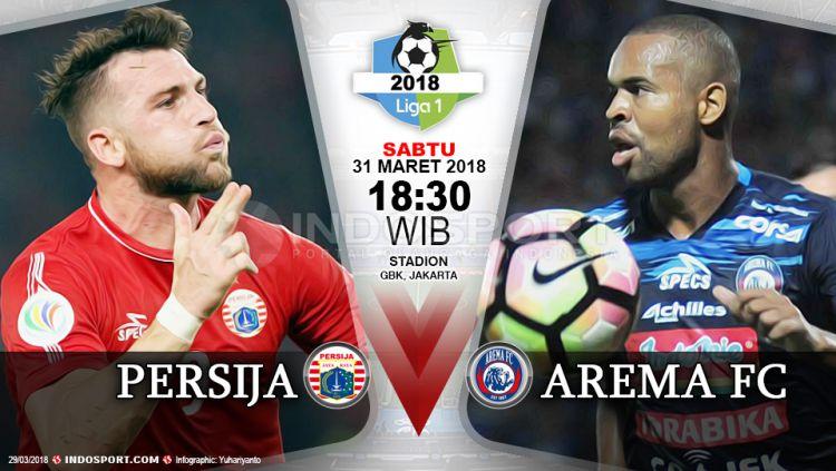 Prediksi Persija Jakarta vs Arema FC Copyright: © Grafis:Yanto/Indosport.com