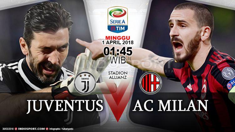 Prediksi Juventus vs AC Milan Copyright: © Grafis:Yanto/Indosport.com