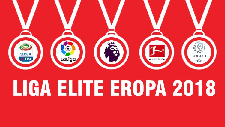 Liga Elite Eropa. Copyright: © INDOSPORT