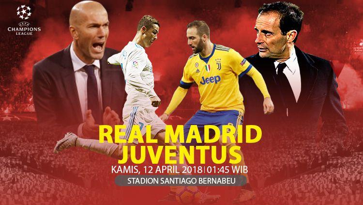 Xem trực tiếp trận Real Madrid vs Juventus ở đâu?