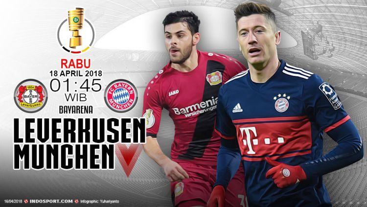 Prediksi Bayer Leverkusen vs Bayern Munchen. Copyright: © Grafis:Yanto/Indosport.com